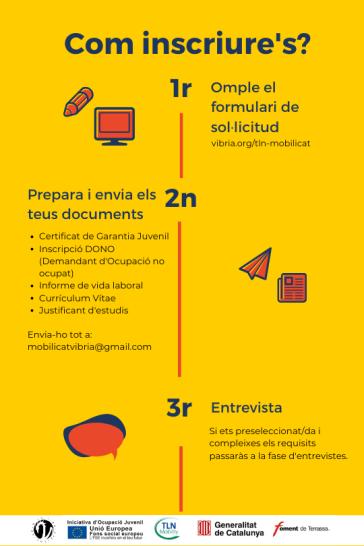 Infografia TLN 19 (1)